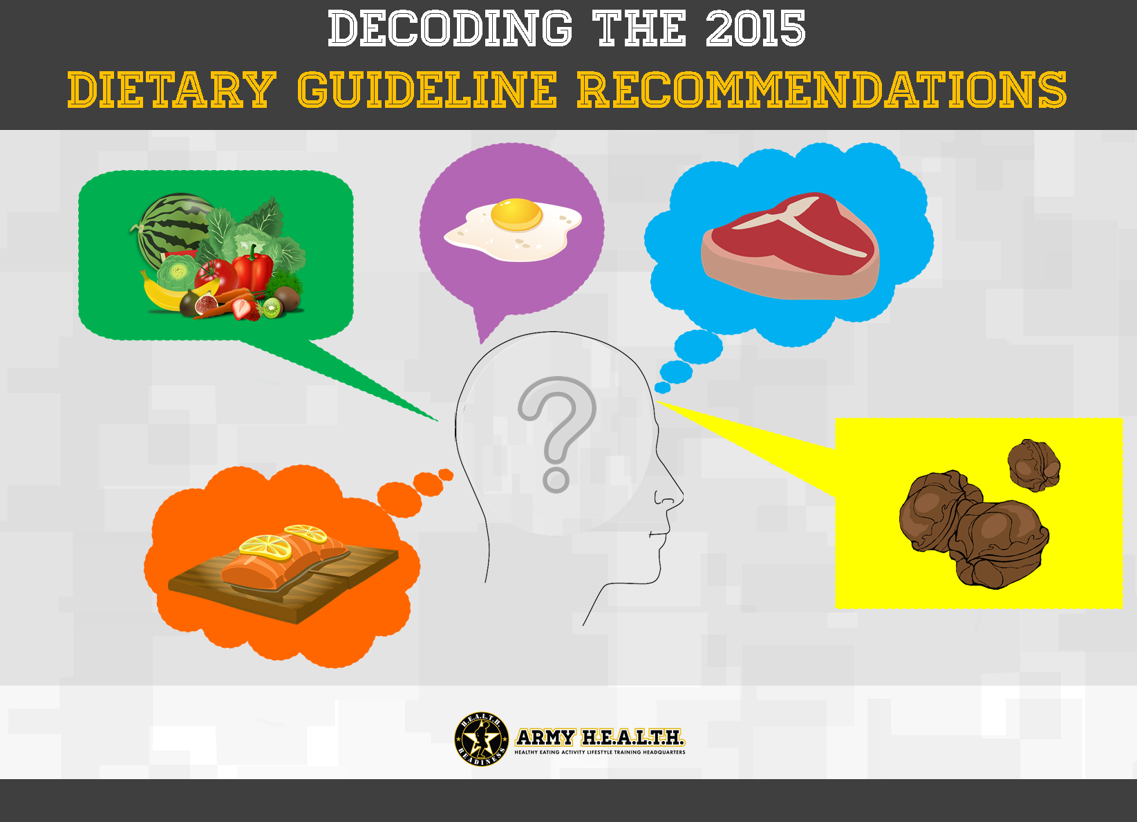 Decoding the 2015 Dietary Guideline Recommendations